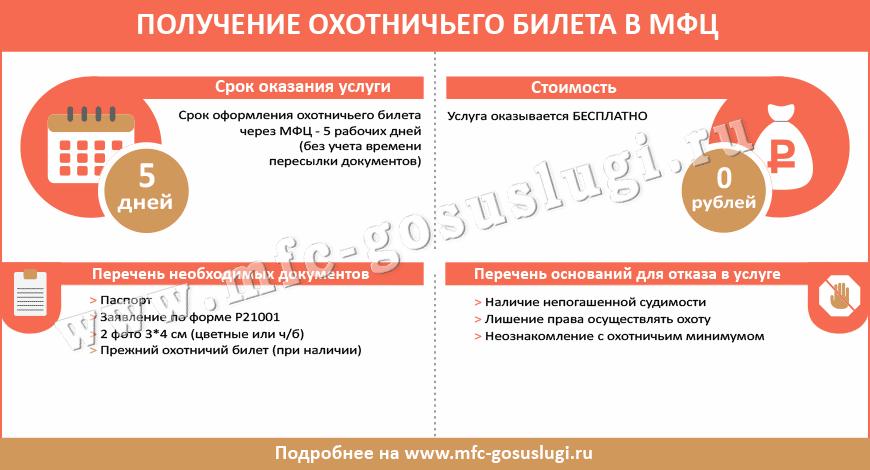 Перечень необходимых документов для получения охотничьего билета