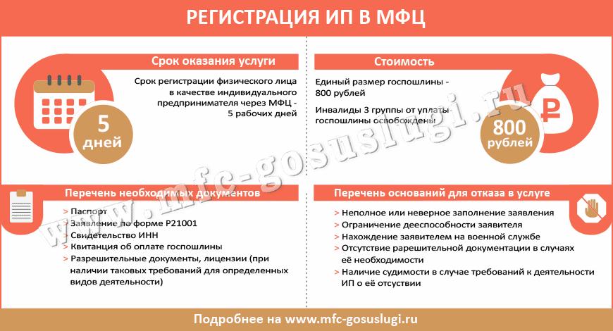 документы для декларации 3 ндфл имущественный