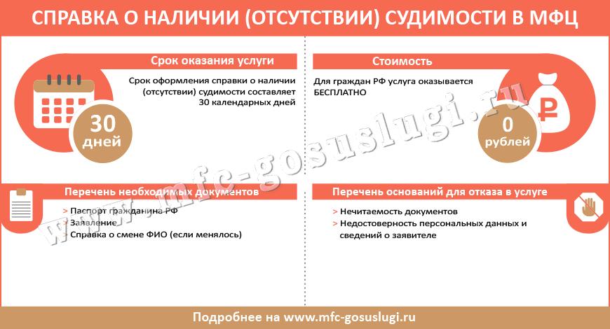 https://mfc-gosuslugi.ru/images/infografika/spravka-o-sudimosti.png