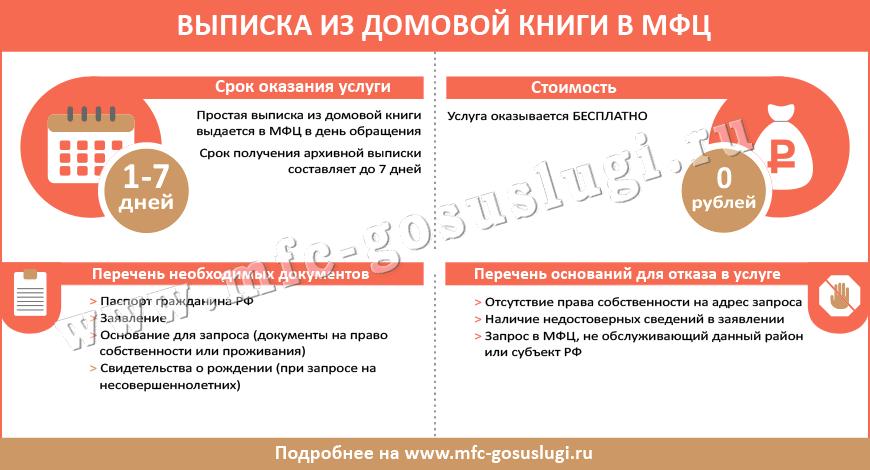 Изображение - Выписка из домовой книги в мфц vypiska-iz-domovoi-knigi